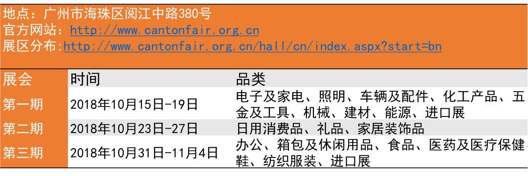 2018年秋季广交会